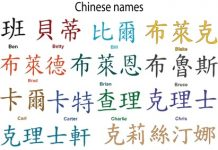 Find Your Chinese Name According to Your Date of Birth