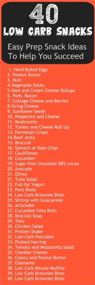 40 Low Carb Snacks – Easy Prep Snack Ideas To Help You Succeed