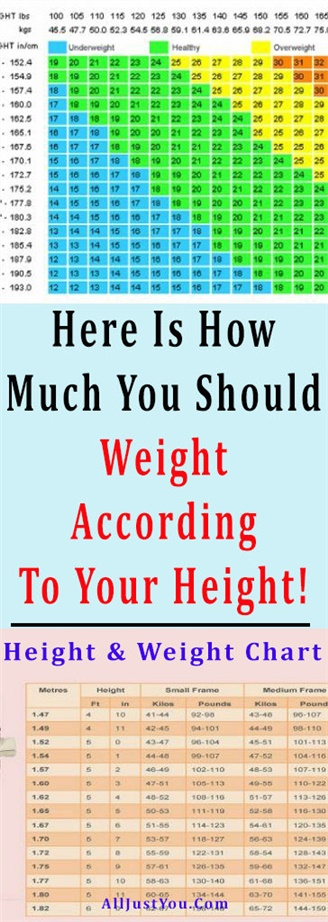 Here Is How Much You Should Weight According To Your Height!