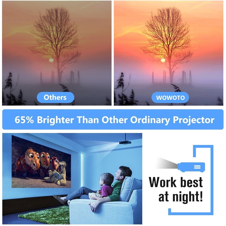 Wowoto H8 Video Projector Review